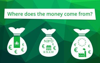 Waar komt het geld vandaan?