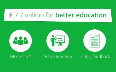 € 7,7 miljoen voor beter onderwijs